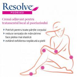 Spray/Gel Resolve Psoriasi – Crema adjuvant in tratamentul local al psoriazisului